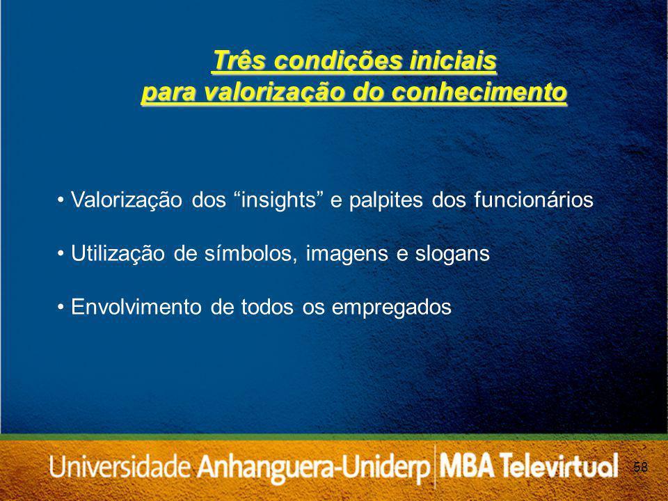 58 Três condições iniciais para valorização do conhecimento Valorização dos insights e palpites dos funcionários Utilização de símbolos, imagens e slogans Envolvimento de todos os empregados