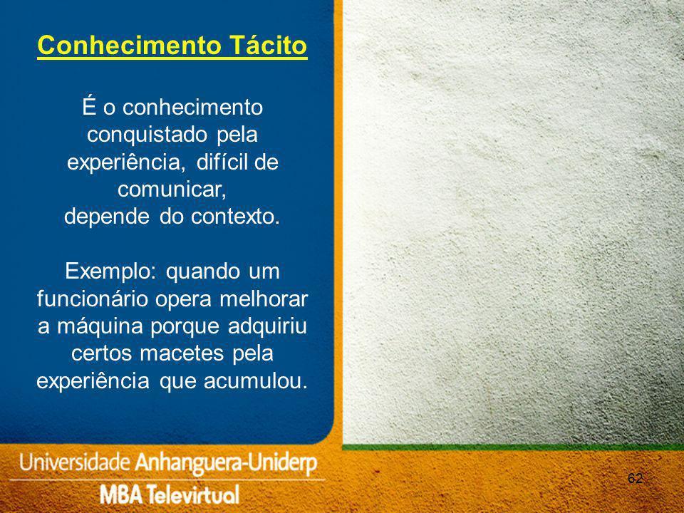 62 Conhecimento Tácito É o conhecimento conquistado pela experiência, difícil de comunicar, depende do contexto.