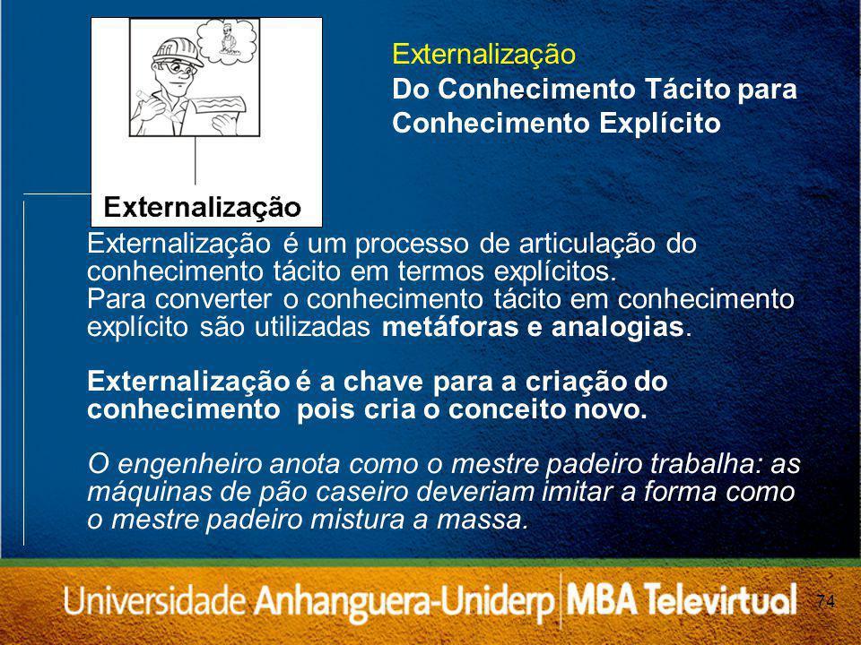 74 Externalização é um processo de articulação do conhecimento tácito em termos explícitos.
