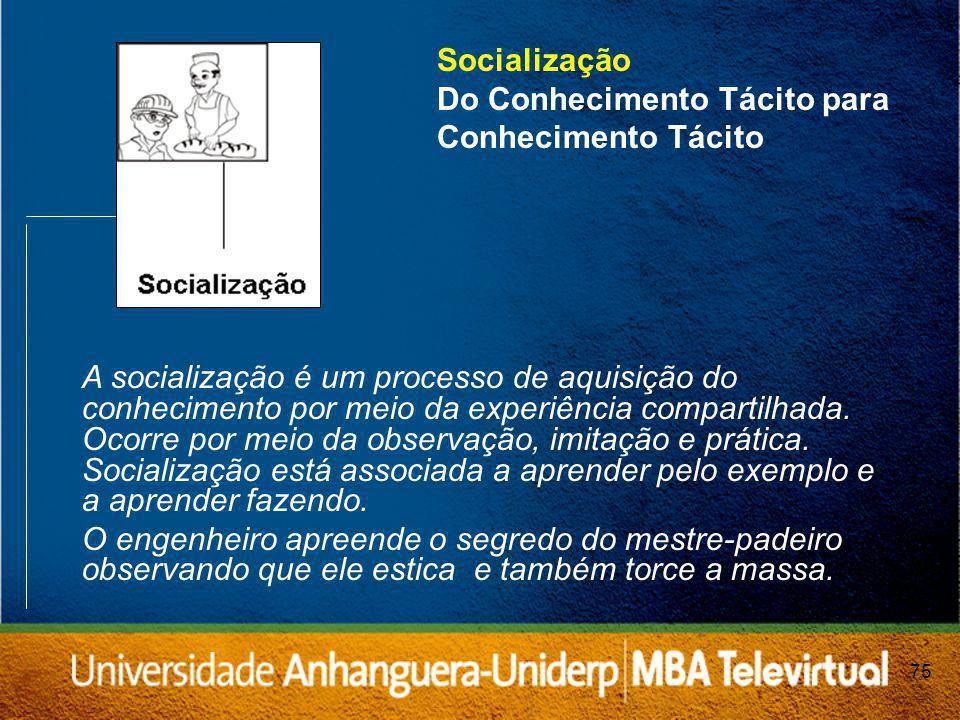 75 A socialização é um processo de aquisição do conhecimento por meio da experiência compartilhada.