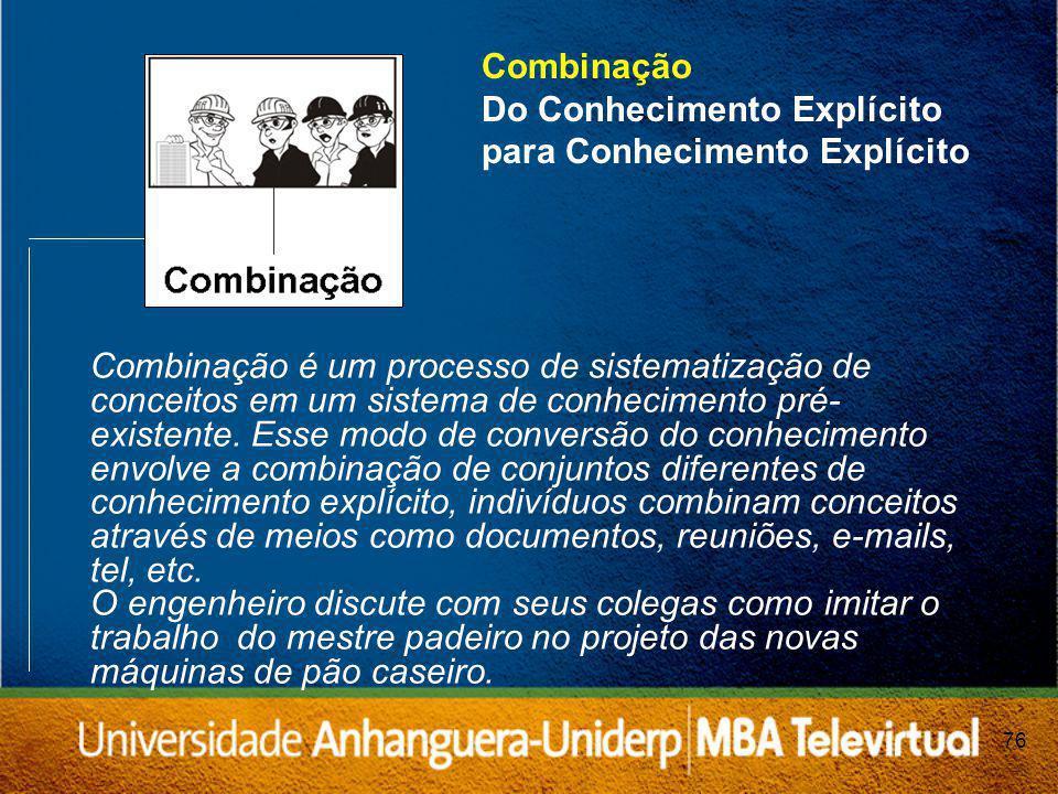 76 Combinação é um processo de sistematização de conceitos em um sistema de conhecimento pré- existente.