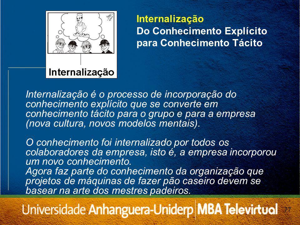 77 Internalização é o processo de incorporação do conhecimento explícito que se converte em conhecimento tácito para o grupo e para a empresa (nova cultura, novos modelos mentais).