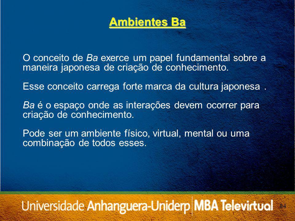 84 Ambientes Ba O conceito de Ba exerce um papel fundamental sobre a maneira japonesa de criação de conhecimento.