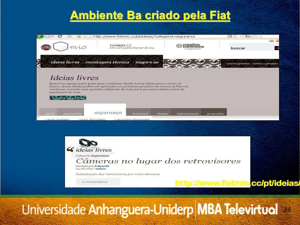 88 Ambiente Ba criado pela Fiat http://www.fiatmio.cc/pt/ideias/