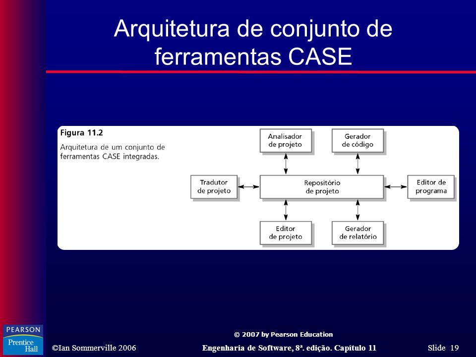 © 2007 by Pearson Education ©Ian Sommerville 2006Engenharia de Software, 8ª. edição. Capítulo 11 Slide 19 Arquitetura de conjunto de ferramentas CASE