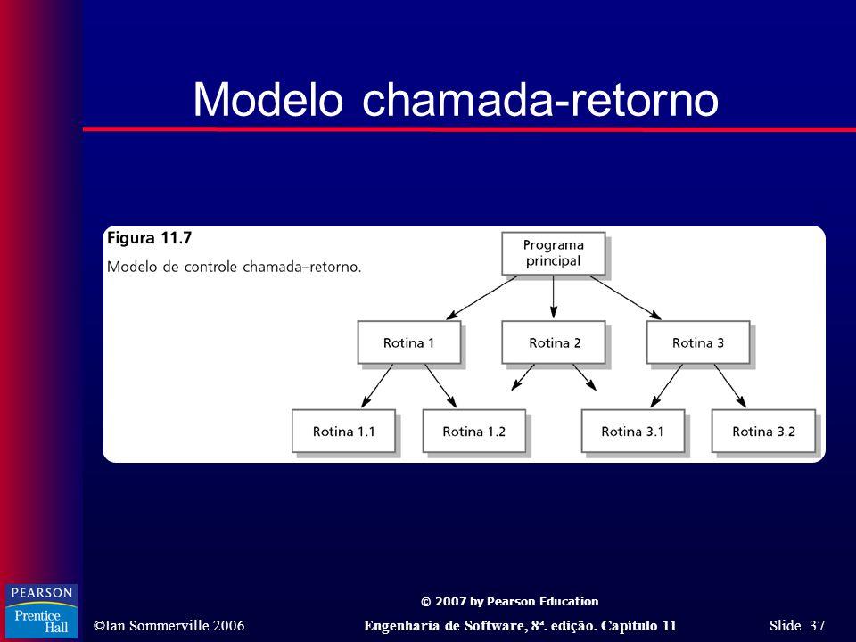 © 2007 by Pearson Education ©Ian Sommerville 2006Engenharia de Software, 8ª. edição. Capítulo 11 Slide 37 Modelo chamada-retorno