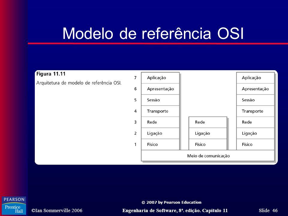 © 2007 by Pearson Education ©Ian Sommerville 2006Engenharia de Software, 8ª. edição. Capítulo 11 Slide 46 Modelo de referência OSI