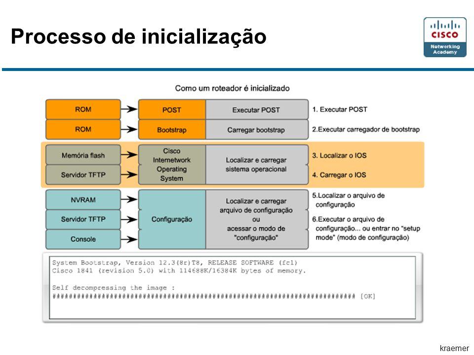 kraemer Processo de inicialização
