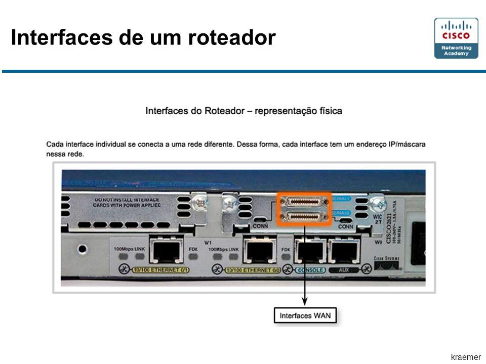 kraemer Interfaces de um roteador