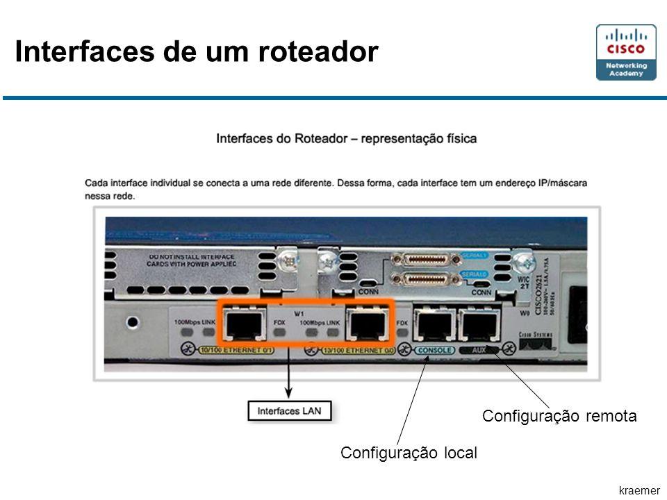 kraemer Interfaces de um roteador Configuração local Configuração remota