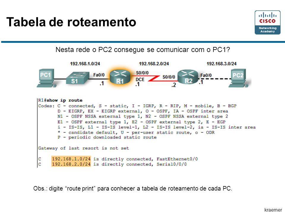 kraemer Tabela de roteamento Nesta rede o PC2 consegue se comunicar com o PC1? Obs.: digite route print para conhecer a tabela de roteamento de cada P