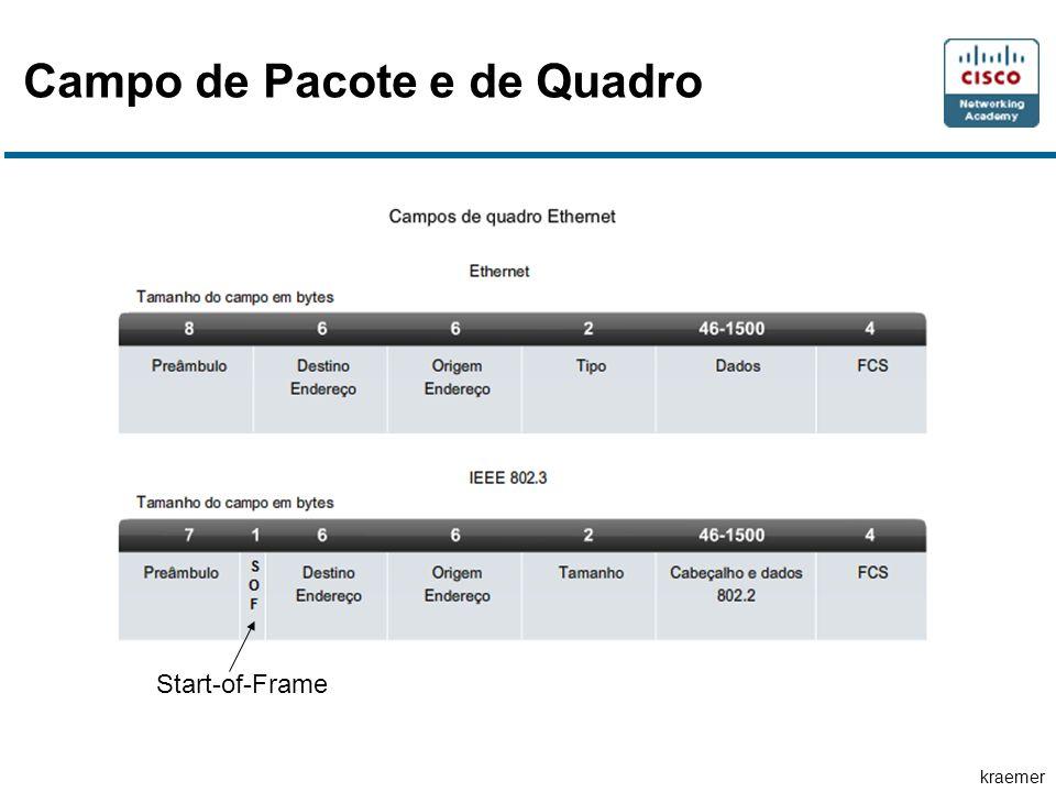 kraemer Campo de Pacote e de Quadro Start-of-Frame