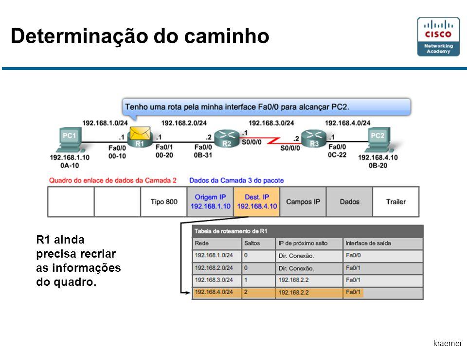 kraemer Determinação do caminho R1 ainda precisa recriar as informações do quadro.