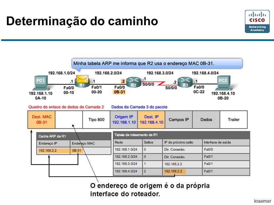 kraemer Determinação do caminho O endereço de origem é o da própria interface do roteador.