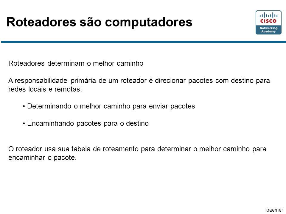 kraemer Roteadores são computadores Roteadores determinam o melhor caminho A responsabilidade primária de um roteador é direcionar pacotes com destino