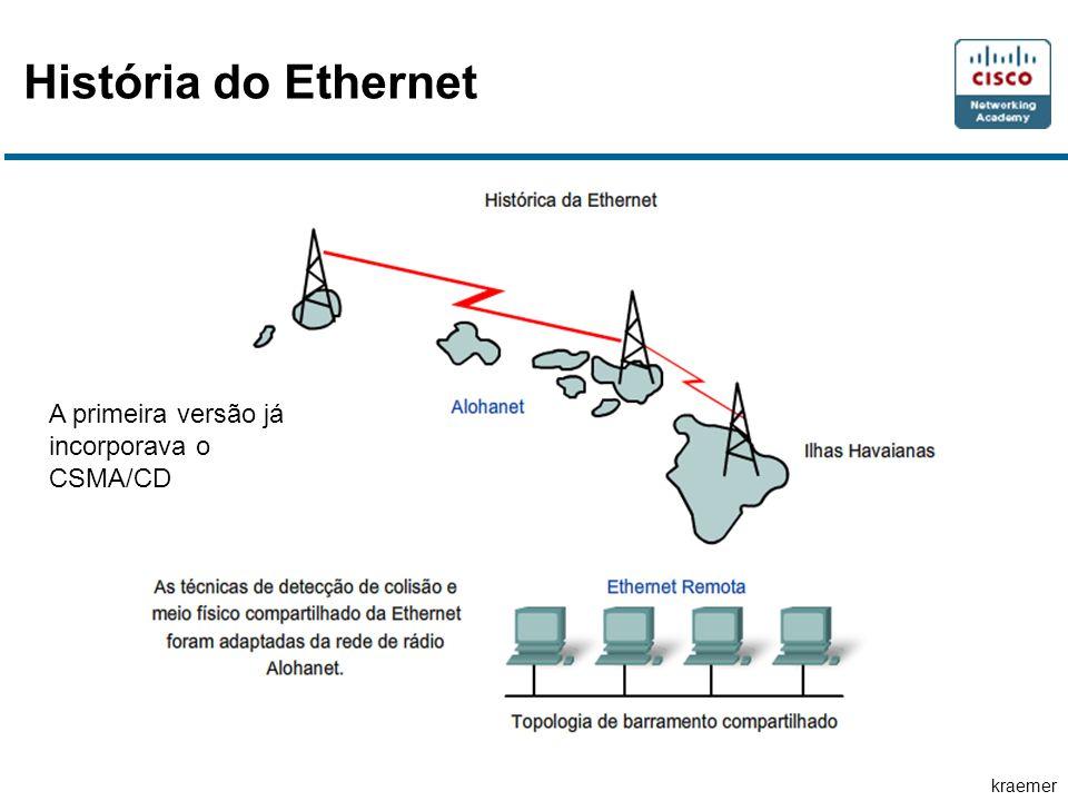 kraemer História do Ethernet A primeira versão já incorporava o CSMA/CD