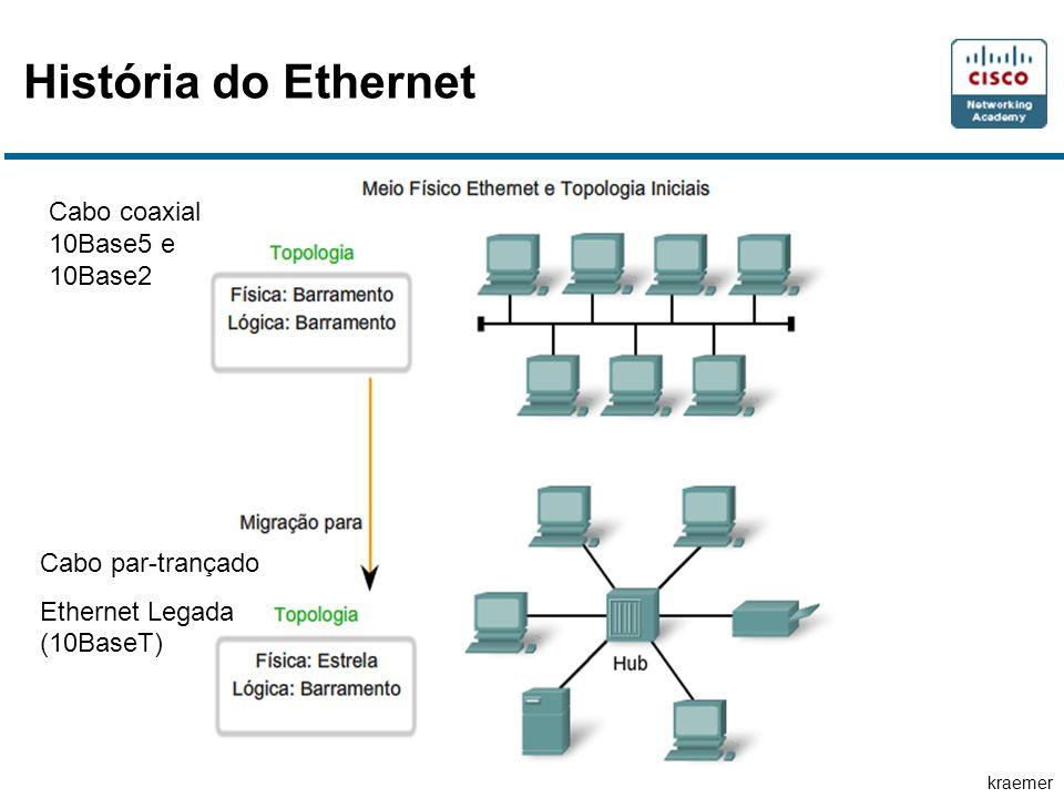 kraemer História do Ethernet Cabo coaxial 10Base5 e 10Base2 Cabo par-trançado Ethernet Legada (10BaseT)