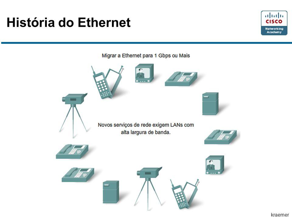 kraemer História do Ethernet
