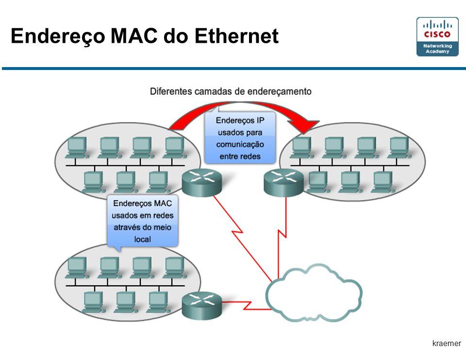 kraemer Endereço MAC do Ethernet