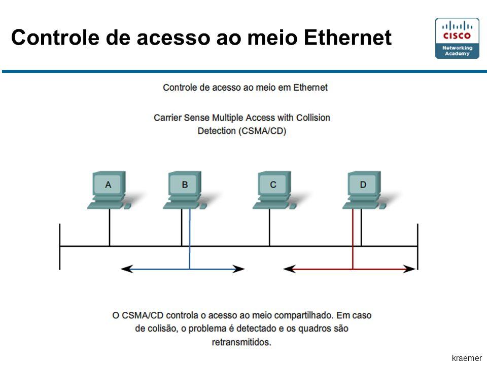 kraemer Controle de acesso ao meio Ethernet