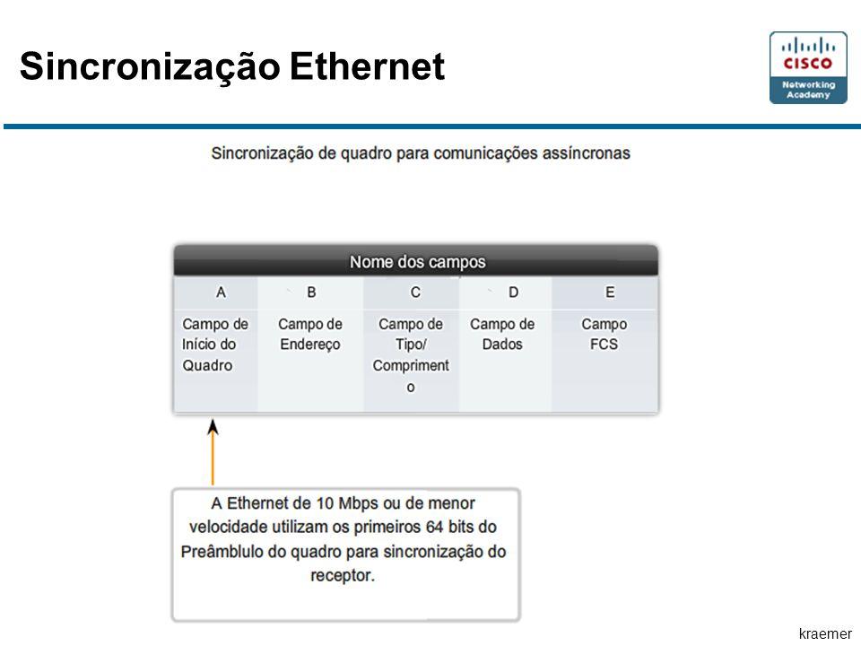 kraemer Sincronização Ethernet