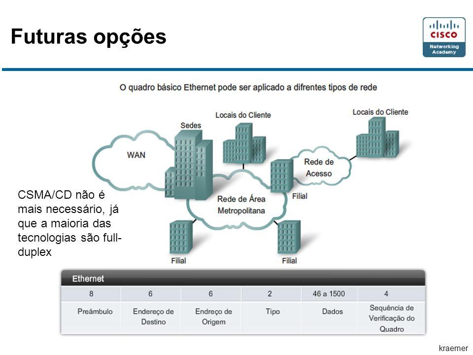 kraemer Futuras opções CSMA/CD não é mais necessário, já que a maioria das tecnologias são full- duplex