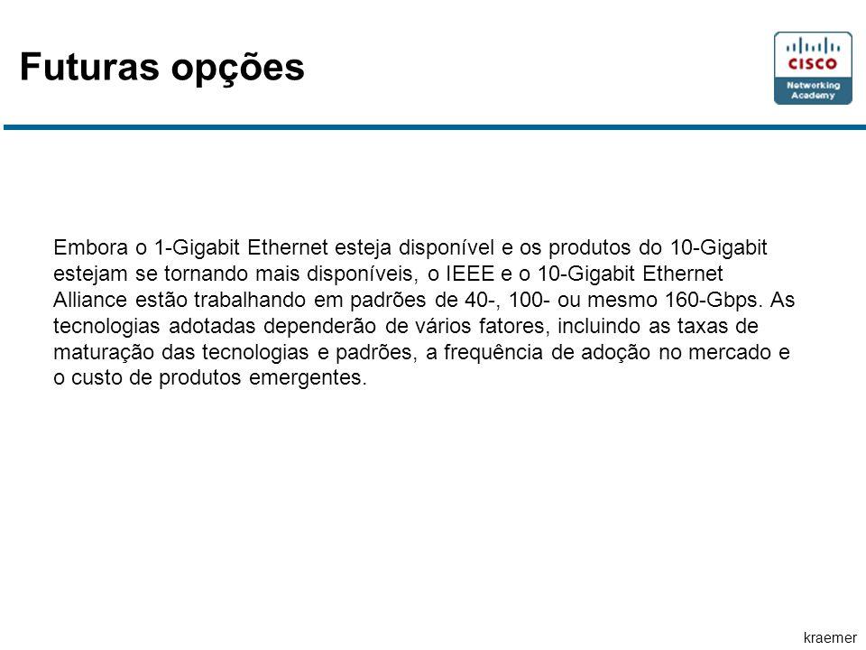 kraemer Futuras opções Embora o 1-Gigabit Ethernet esteja disponível e os produtos do 10-Gigabit estejam se tornando mais disponíveis, o IEEE e o 10-G