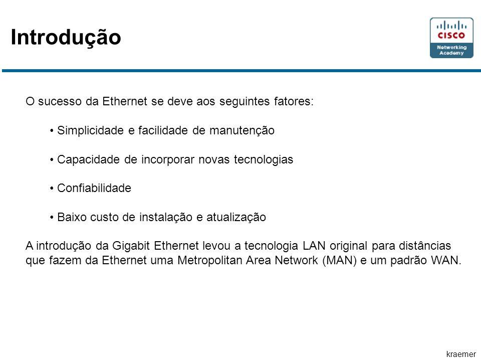 kraemer Introdução O sucesso da Ethernet se deve aos seguintes fatores: Simplicidade e facilidade de manutenção Capacidade de incorporar novas tecnolo