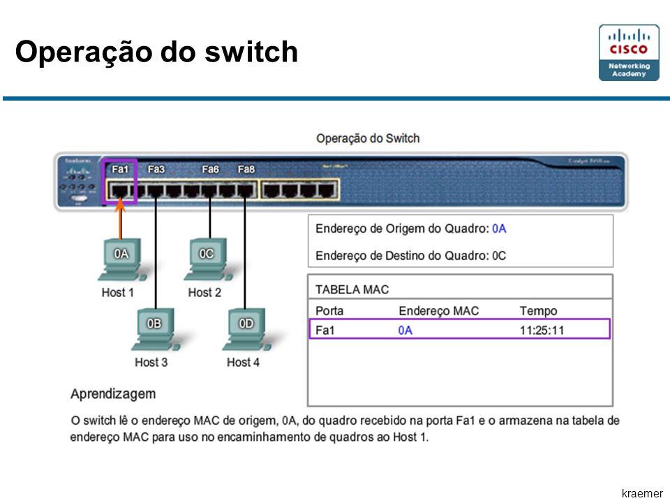 kraemer Operação do switch