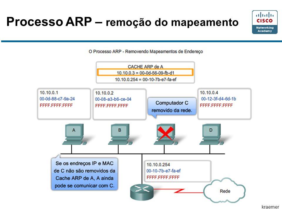 kraemer Processo ARP – remoção do mapeamento