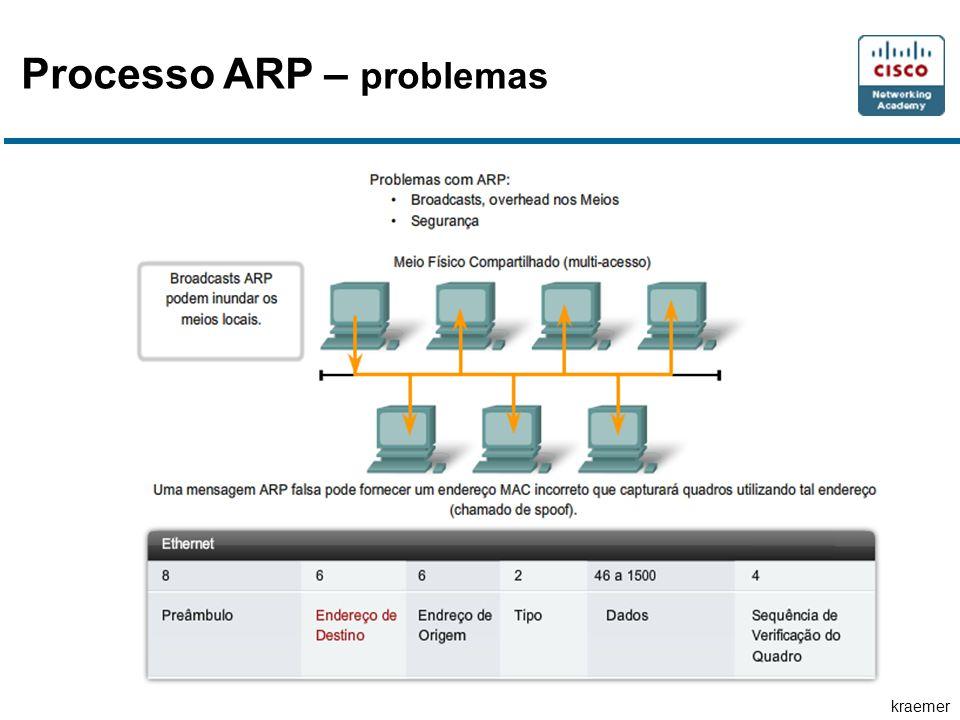kraemer Processo ARP – problemas