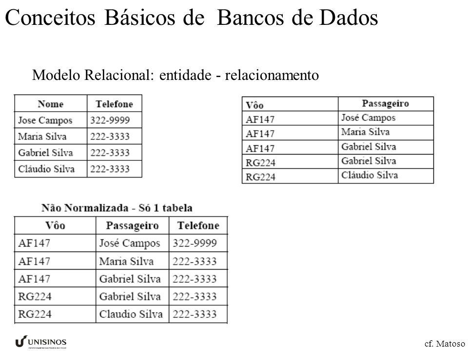 Conceitos Básicos de Bancos de Dados Modelo Relacional: entidade - relacionamento Tabelas (relações): descrição de atributos e de registros Chaves: id
