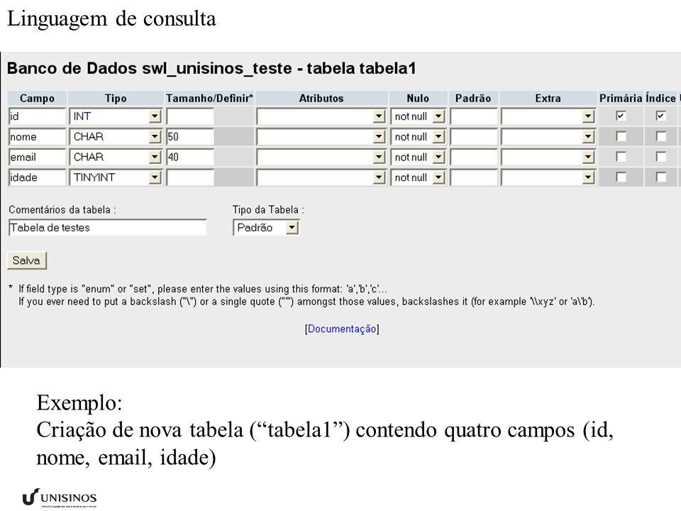 Exemplo: Criação de nova tabela (tabela1) contendo quatro campos (id, nome, email, idade) Linguagem de consulta