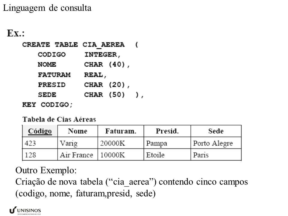 Outro Exemplo: Criação de nova tabela (cia_aerea) contendo cinco campos (codigo, nome, faturam,presid, sede) Linguagem de consulta