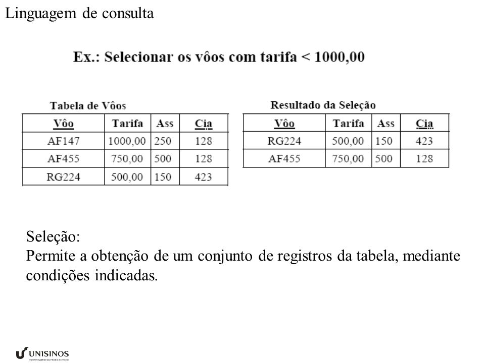 Seleção: Permite a obtenção de um conjunto de registros da tabela, mediante condições indicadas. Linguagem de consulta