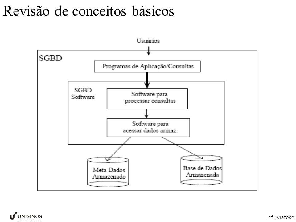 Revisão de conceitos básicos cf. Matoso