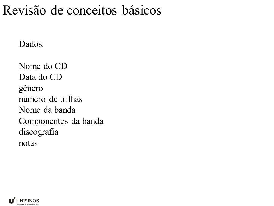 Dados: Nome do CD Data do CD gênero número de trilhas Nome da banda Componentes da banda discografia notas