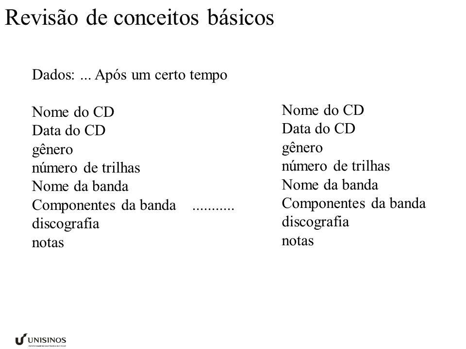 Nome do CD Data do CD gênero número de trilhas Nome da banda Componentes da banda discografia notas Revisão de conceitos básicos Dados:... Após um cer