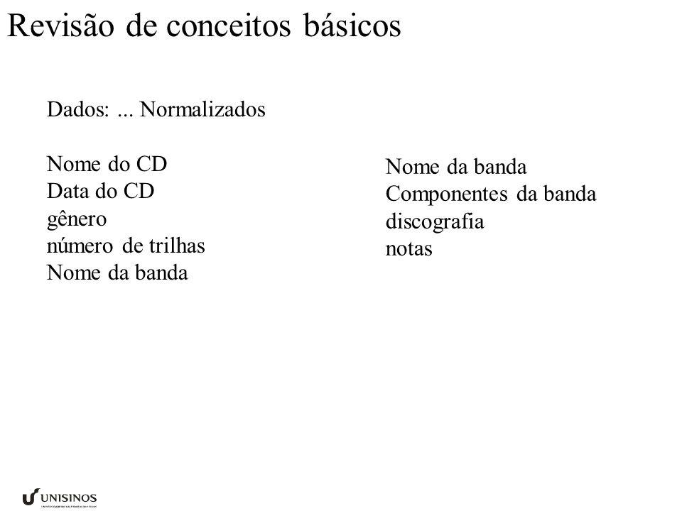 Revisão de conceitos básicos Dados:... Normalizados Nome do CD Data do CD gênero número de trilhas Nome da banda Componentes da banda discografia nota
