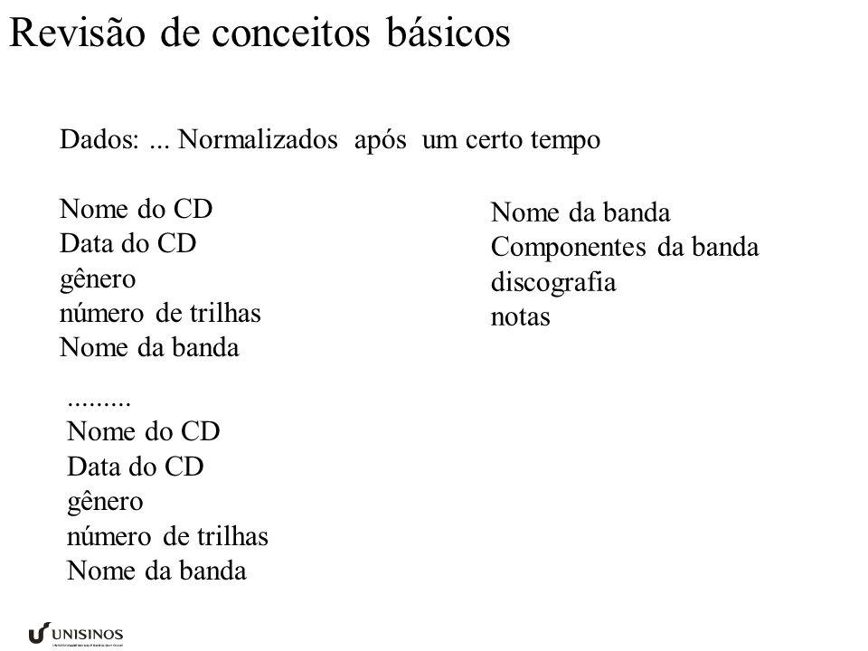 Revisão de conceitos básicos Dados:... Normalizados após um certo tempo Nome do CD Data do CD gênero número de trilhas Nome da banda Componentes da ba