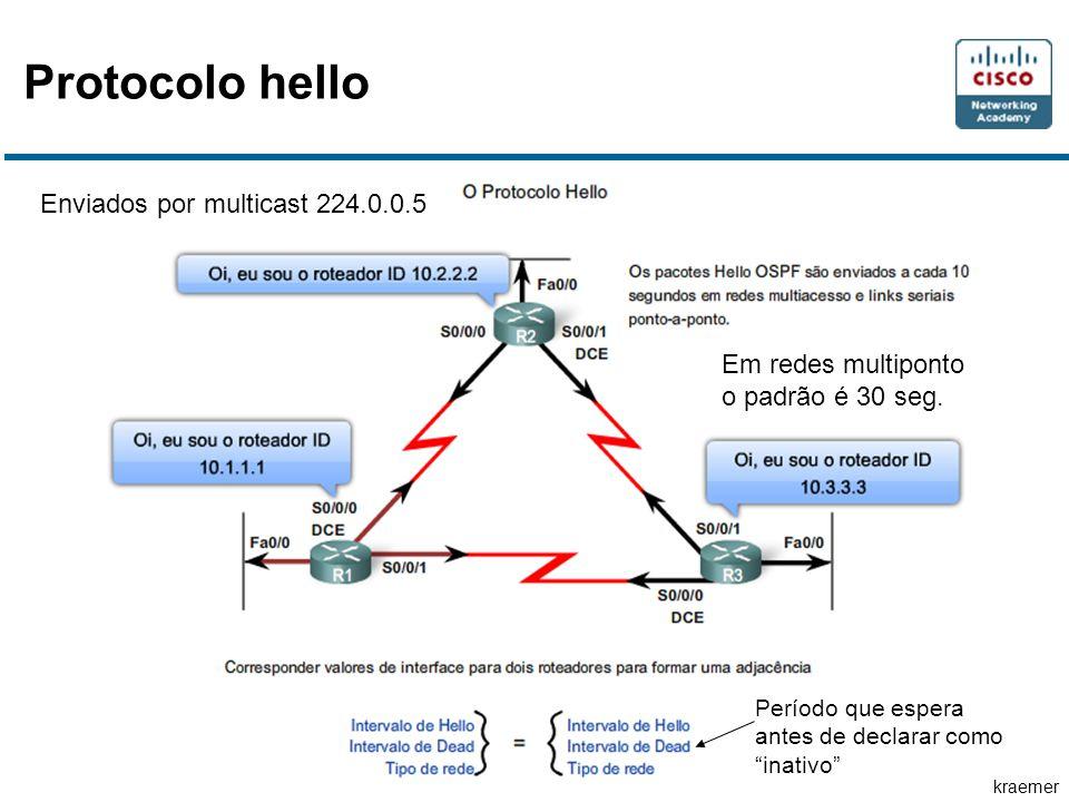 kraemer Protocolo hello Em redes multiponto o padrão é 30 seg.