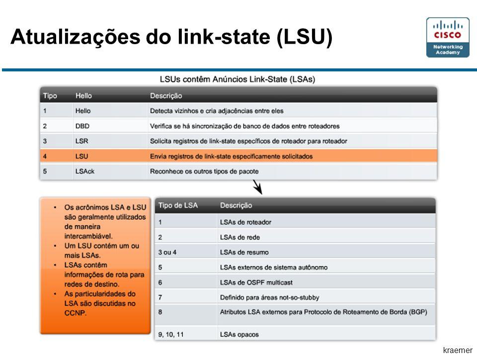 kraemer Atualizações do link-state (LSU)