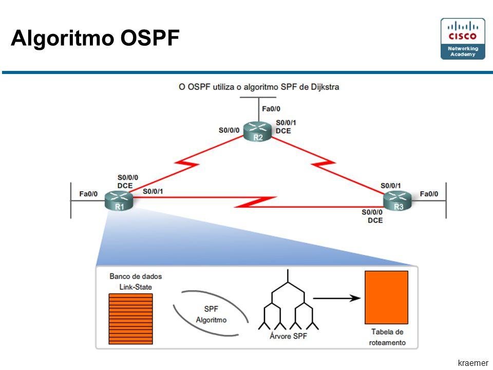 kraemer Algoritmo OSPF
