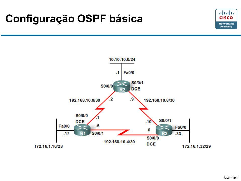 kraemer Configuração OSPF básica