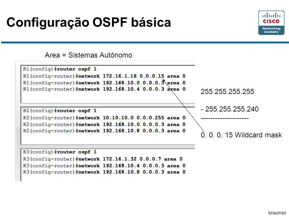 kraemer Configuração OSPF básica Area = Sistemas Autônomo 255.255.255.255 - 255.255.255.240 -------------------- 0.