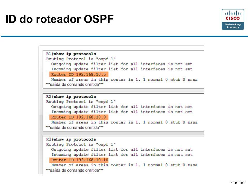 kraemer ID do roteador OSPF