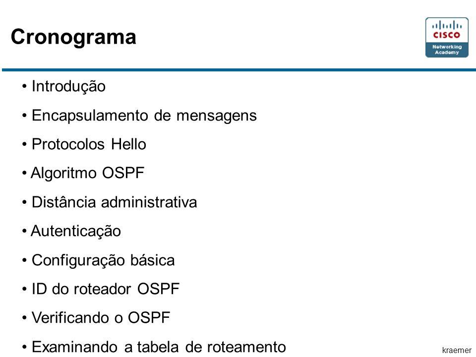 kraemer Cronograma Introdução Encapsulamento de mensagens Protocolos Hello Algoritmo OSPF Distância administrativa Autenticação Configuração básica ID do roteador OSPF Verificando o OSPF Examinando a tabela de roteamento