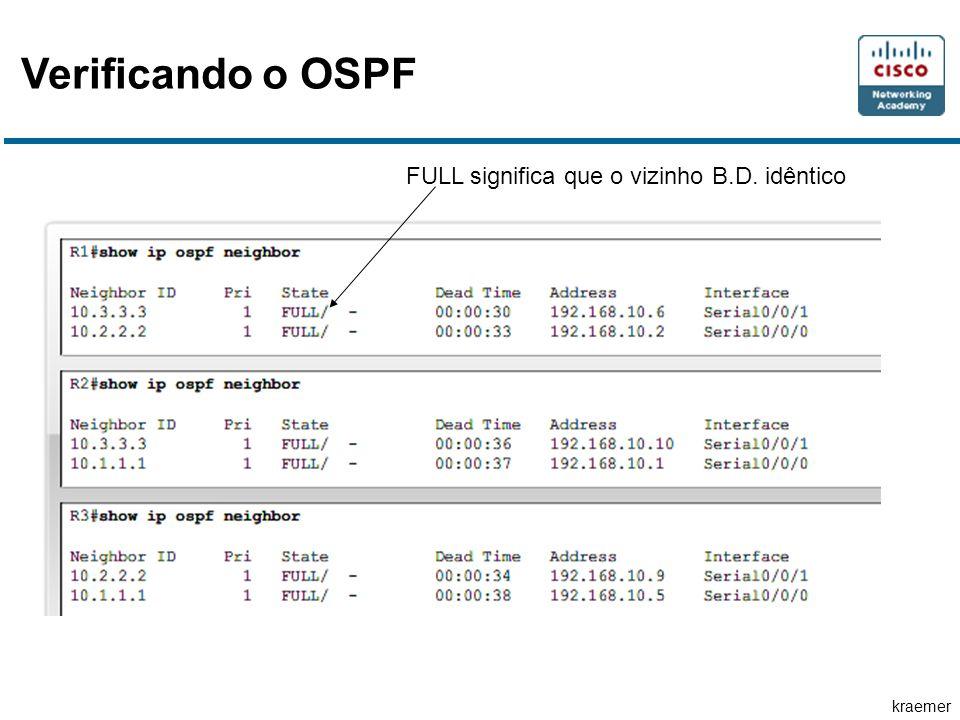 kraemer Verificando o OSPF FULL significa que o vizinho B.D. idêntico