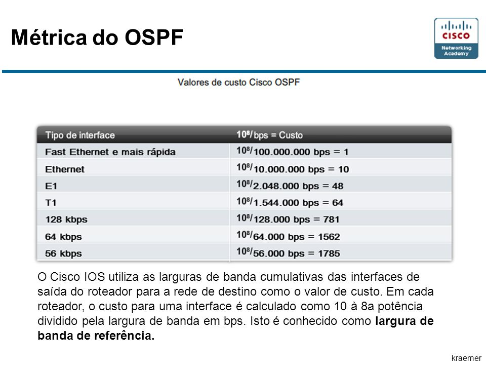 kraemer Métrica do OSPF O Cisco IOS utiliza as larguras de banda cumulativas das interfaces de saída do roteador para a rede de destino como o valor d