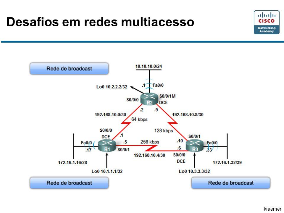 kraemer Desafios em redes multiacesso